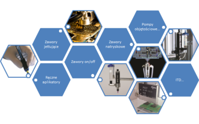 Systemy dozowania płynów montażowych